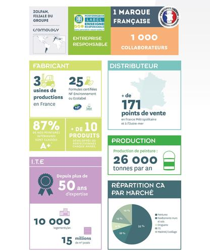 infographie site